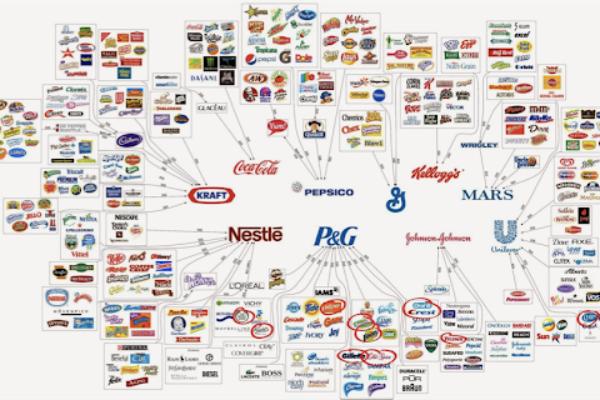 Branding. Hablemos de… arquitectura de marca